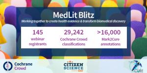 MedLitBlitz_Wrap